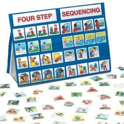 4 Step Sequencing Pocket Chart