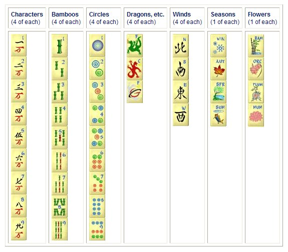 Mahjong play free online mahjong games mahjong game downloads picture 1 ppazfo