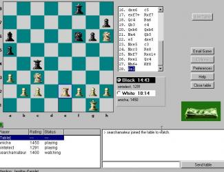 Online Chess Tournaments