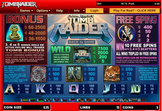 Tomb Raider Slot Machine – Play the Online Game for Free